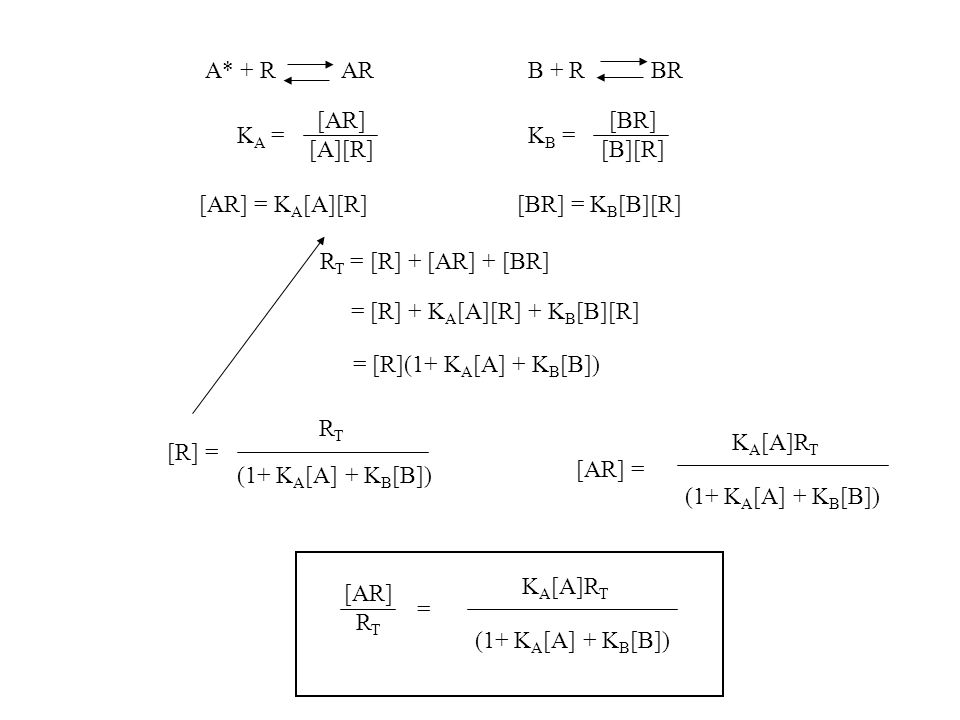 A* + R AR B + R BR. KA = [AR] [A][R] KB = [BR] [B][R] [AR] = KA[A][R] [BR] = KB[B][R]
